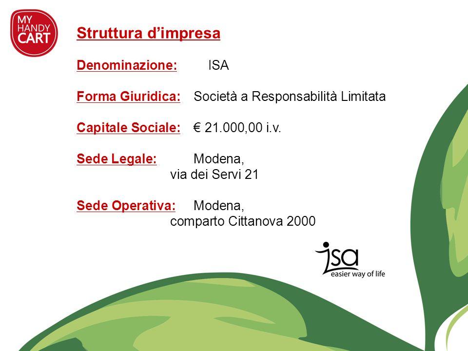 Struttura d'impresa Denominazione: ISA