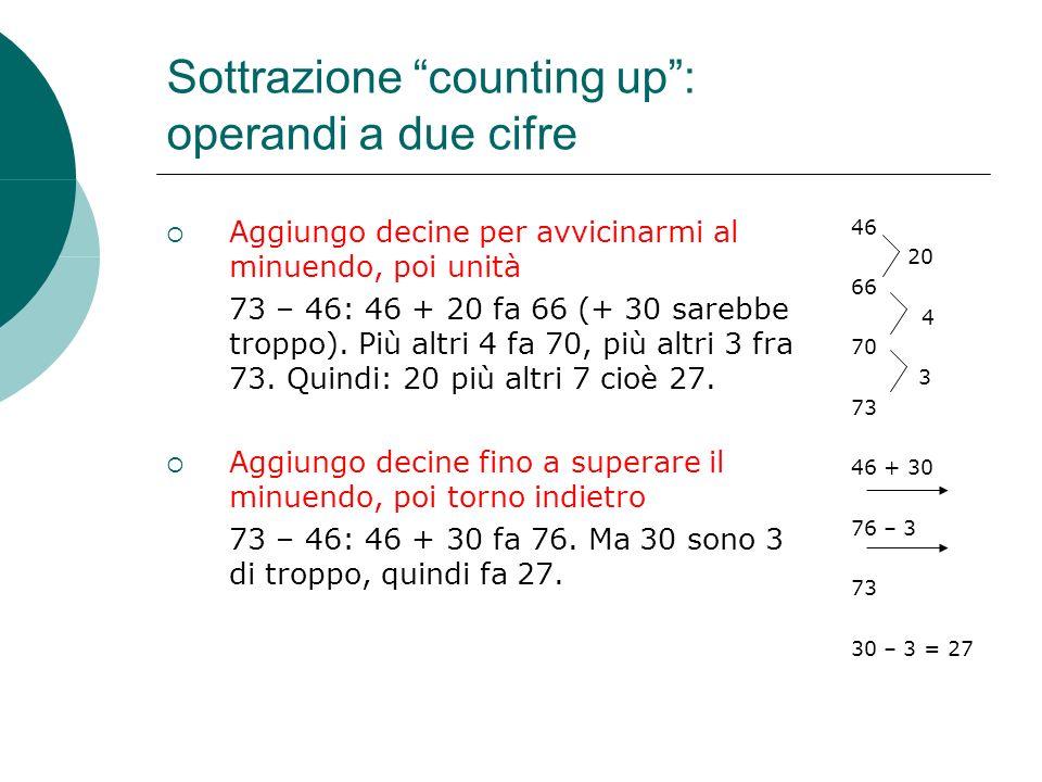 Sottrazione counting up : operandi a due cifre