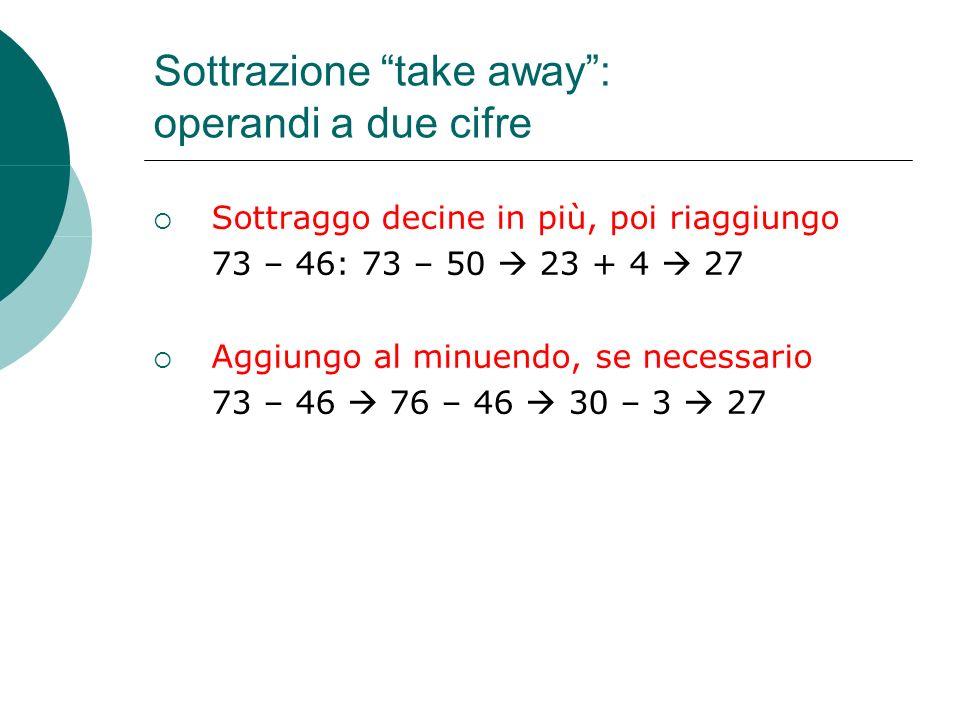 Sottrazione take away : operandi a due cifre