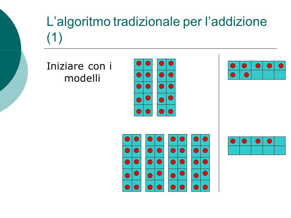 L'algoritmo tradizionale per l'addizione (1)