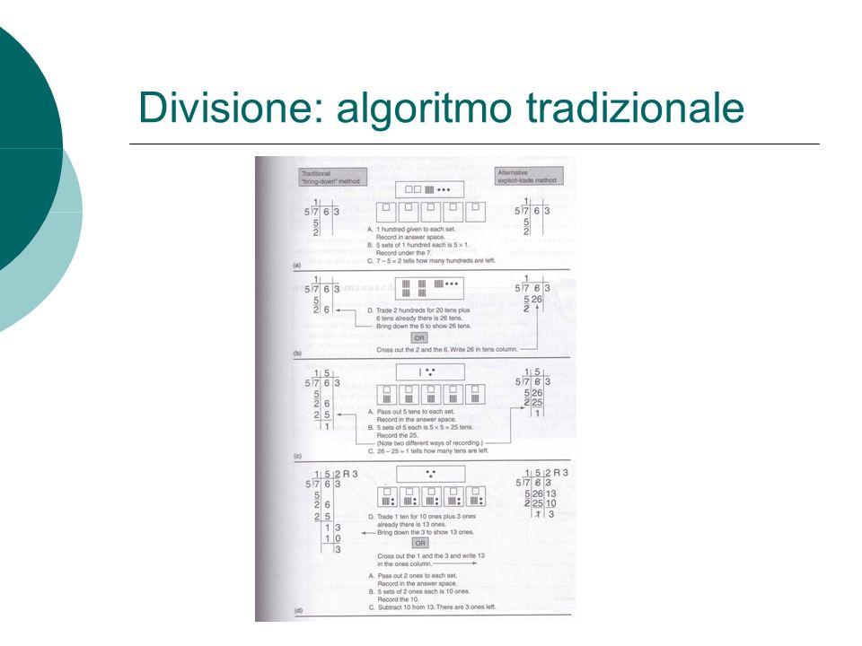 Divisione: algoritmo tradizionale