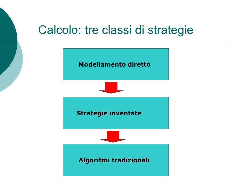 Calcolo: tre classi di strategie