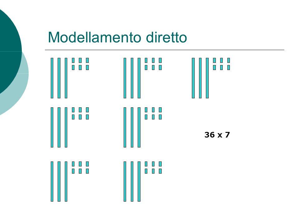 Modellamento diretto 36 x 7