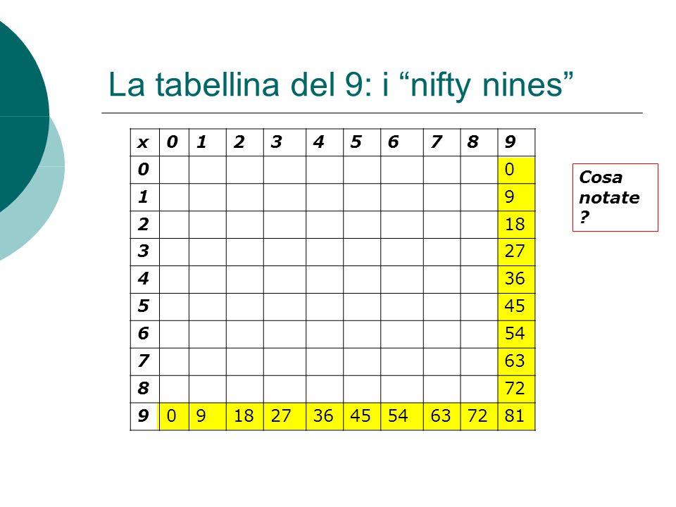 La tabellina del 9: i nifty nines