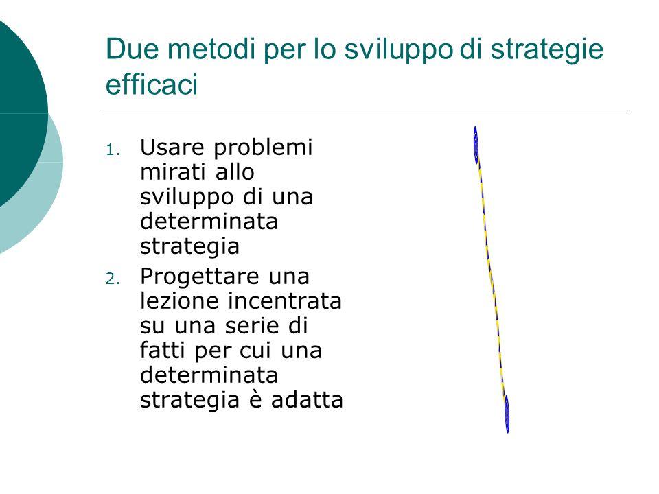 Due metodi per lo sviluppo di strategie efficaci