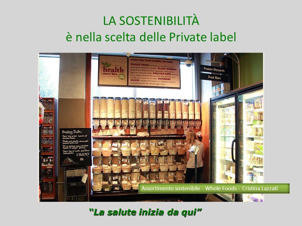 LA SOSTENIBILITÀ è nella scelta delle Private label