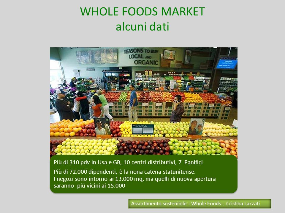 WHOLE FOODS MARKET alcuni dati