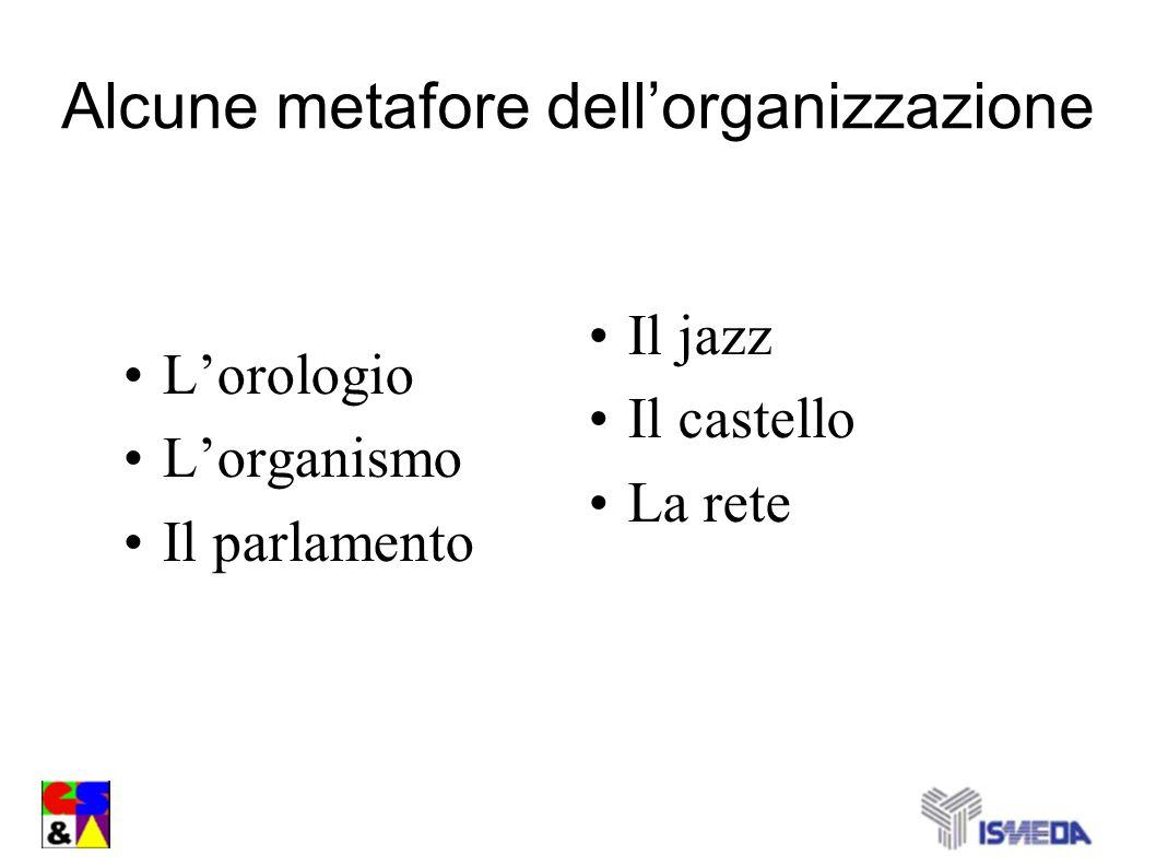 Alcune metafore dell'organizzazione