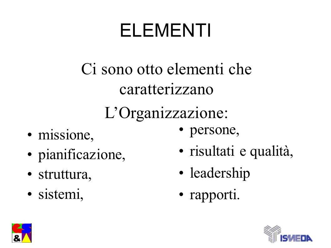 Ci sono otto elementi che caratterizzano