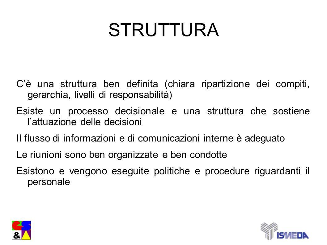 STRUTTURA C'è una struttura ben definita (chiara ripartizione dei compiti, gerarchia, livelli di responsabilità)