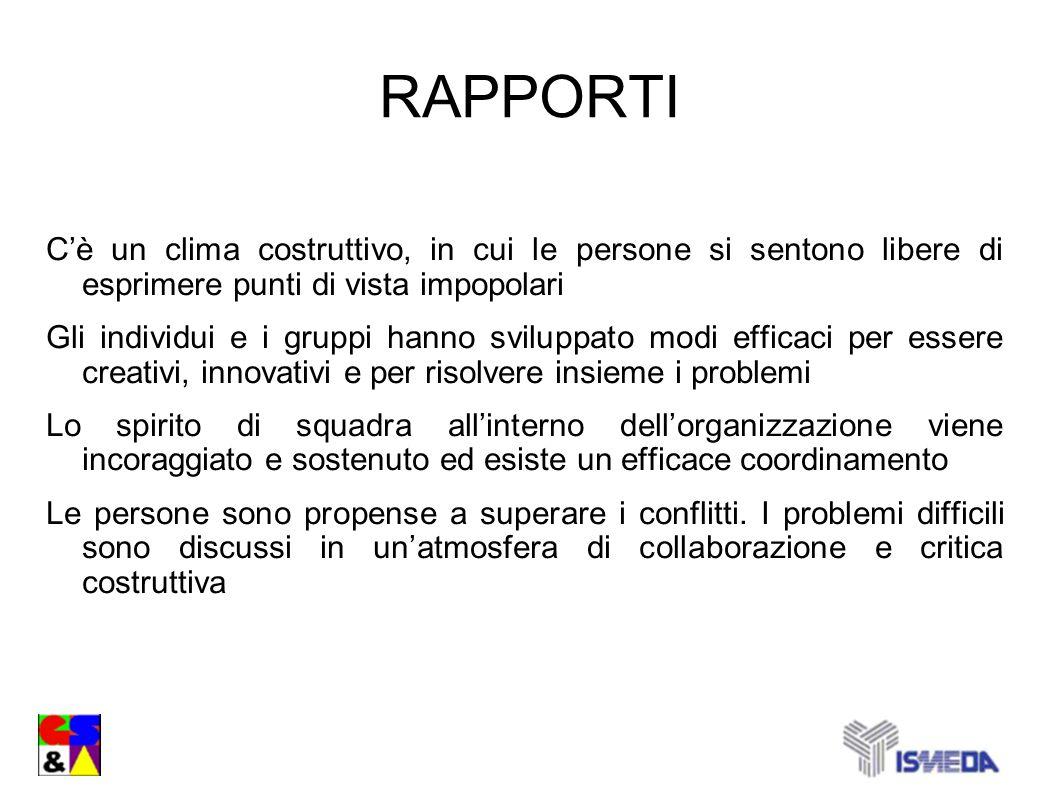 RAPPORTIC'è un clima costruttivo, in cui le persone si sentono libere di esprimere punti di vista impopolari.