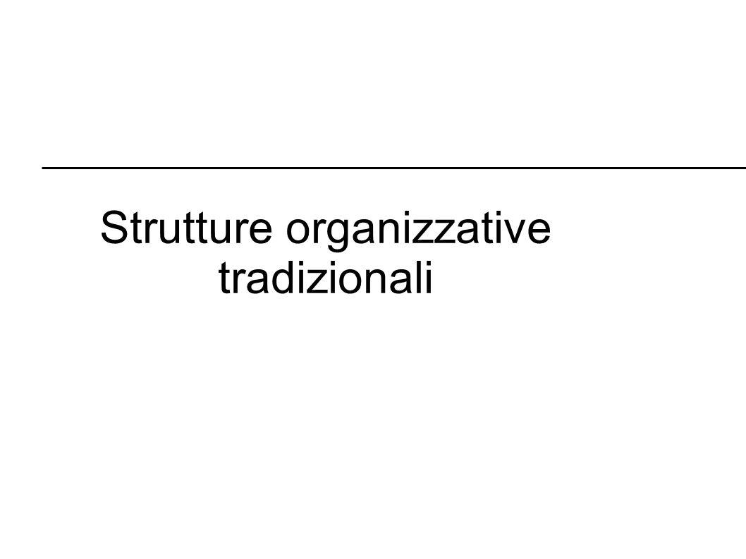 Strutture organizzative tradizionali