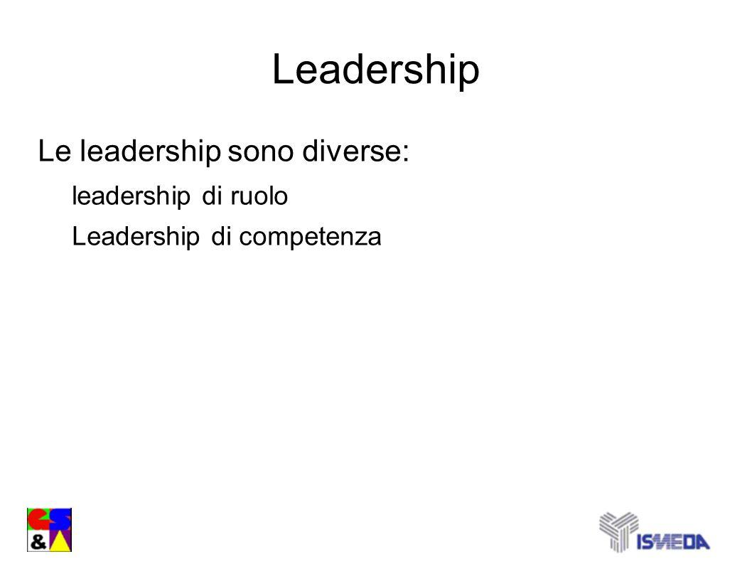 Leadership Le leadership sono diverse: leadership di ruolo