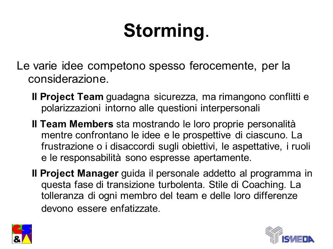Storming.Le varie idee competono spesso ferocemente, per la considerazione.