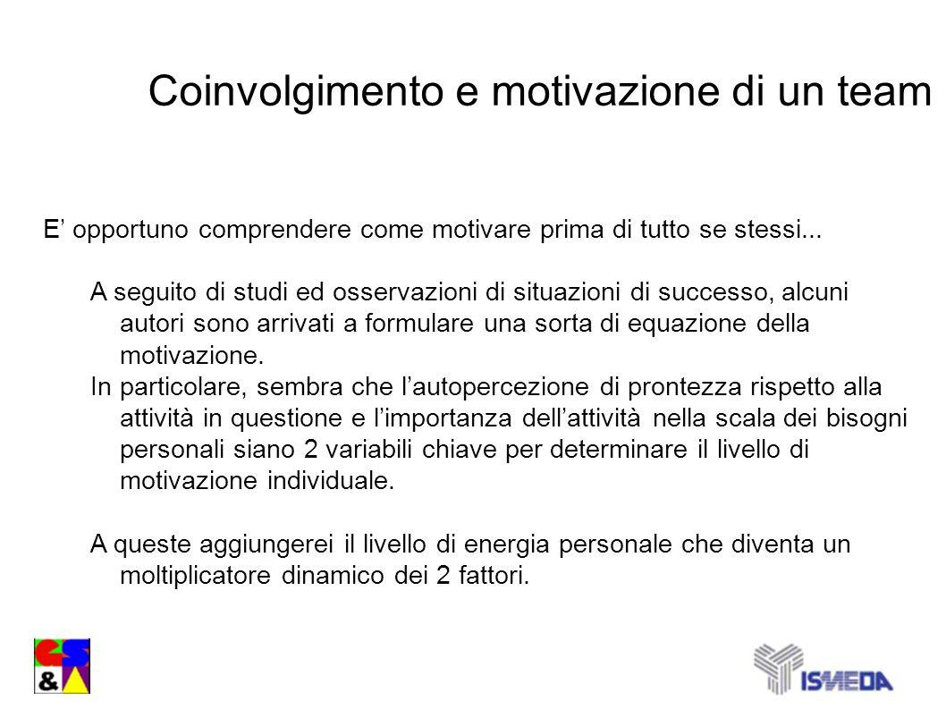 Coinvolgimento e motivazione di un team