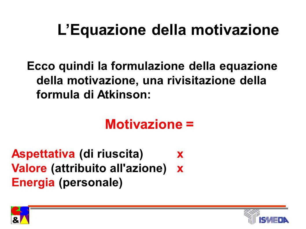 L'Equazione della motivazione
