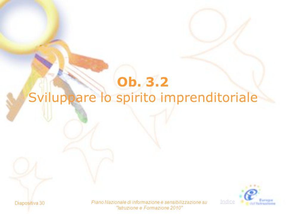 Ob. 3.2 Sviluppare lo spirito imprenditoriale