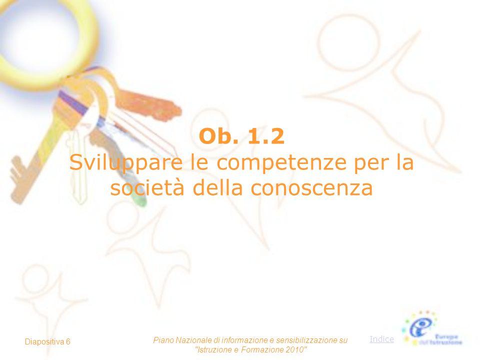 Ob. 1.2 Sviluppare le competenze per la società della conoscenza