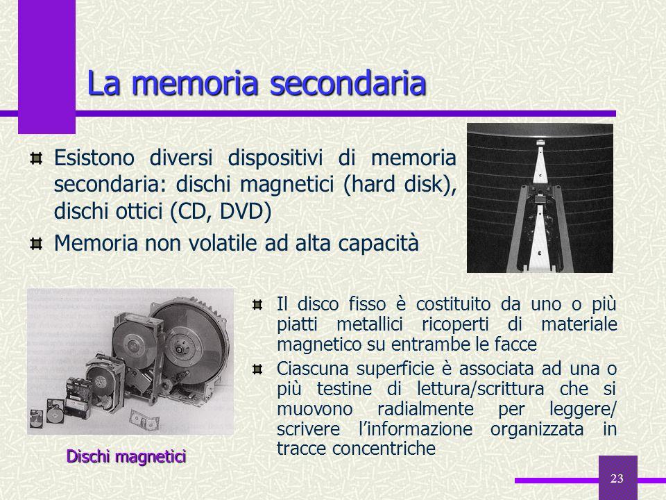 La memoria secondaria Esistono diversi dispositivi di memoria secondaria: dischi magnetici (hard disk), dischi ottici (CD, DVD)