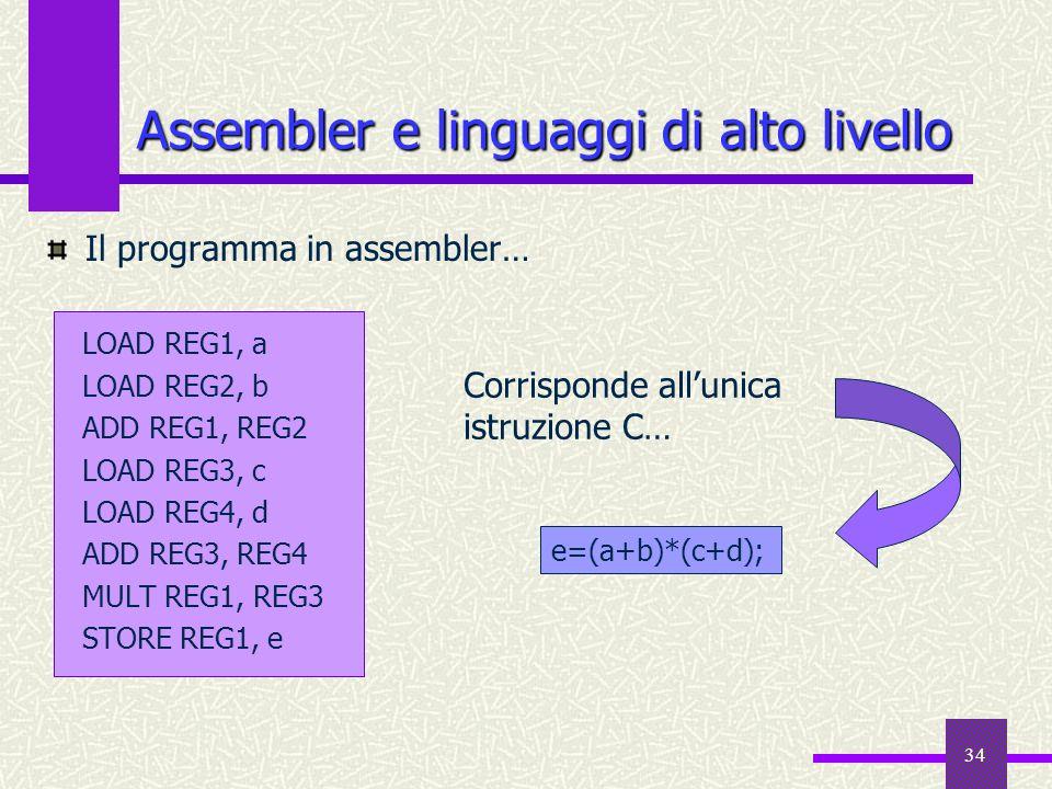 Assembler e linguaggi di alto livello