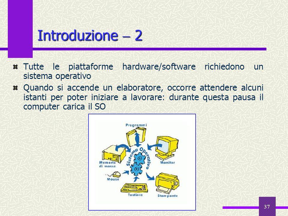 Introduzione  2Tutte le piattaforme hardware/software richiedono un sistema operativo.