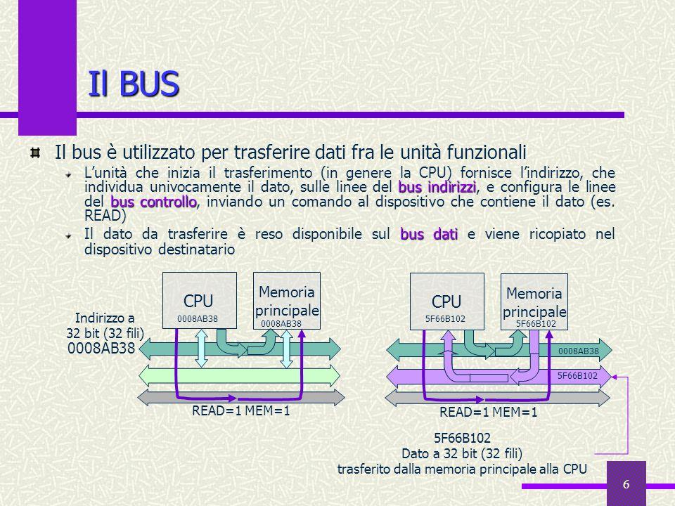 trasferito dalla memoria principale alla CPU