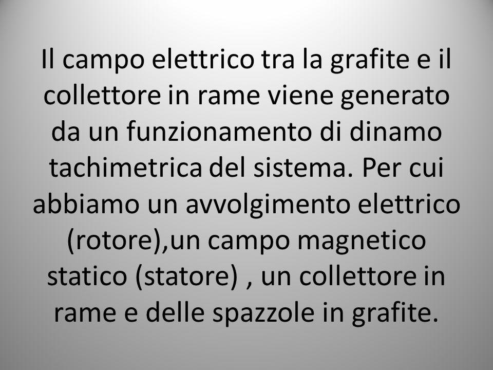 Il campo elettrico tra la grafite e il collettore in rame viene generato da un funzionamento di dinamo tachimetrica del sistema.