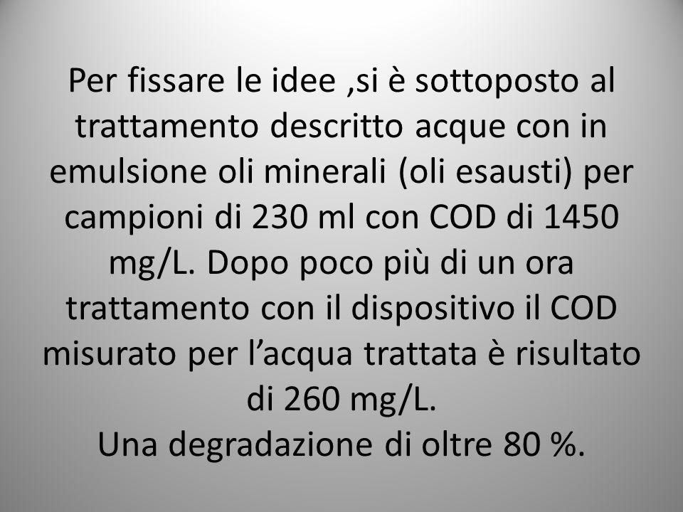 Per fissare le idee ,si è sottoposto al trattamento descritto acque con in emulsione oli minerali (oli esausti) per campioni di 230 ml con COD di 1450 mg/L.