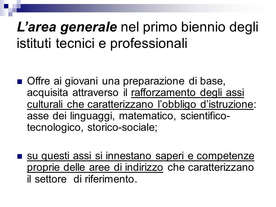 L'area generale nel primo biennio degli istituti tecnici e professionali