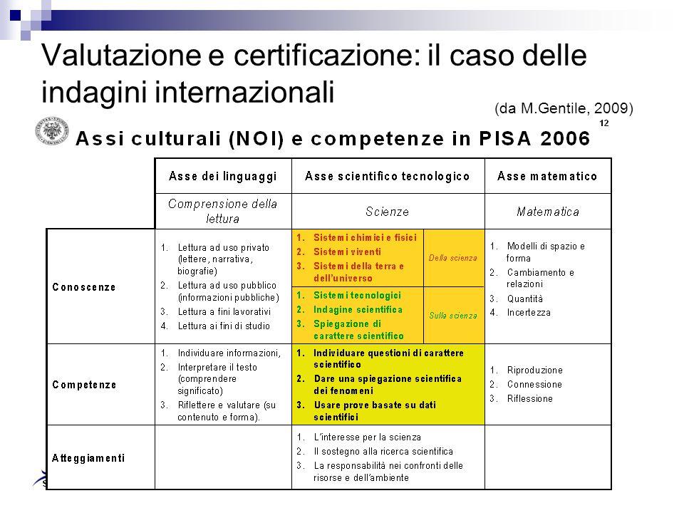 Valutazione e certificazione: il caso delle indagini internazionali