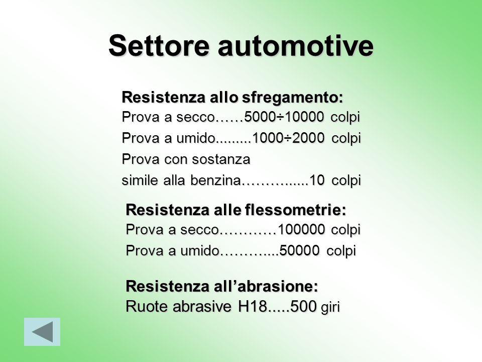 Settore automotive Resistenza allo sfregamento: