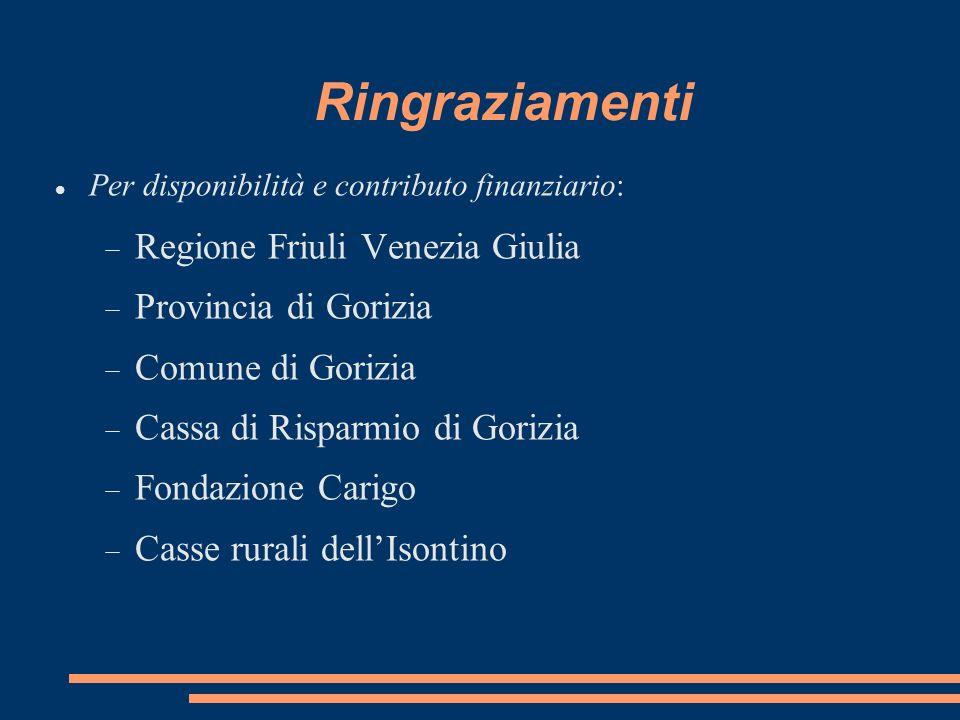 Ringraziamenti Regione Friuli Venezia Giulia Provincia di Gorizia