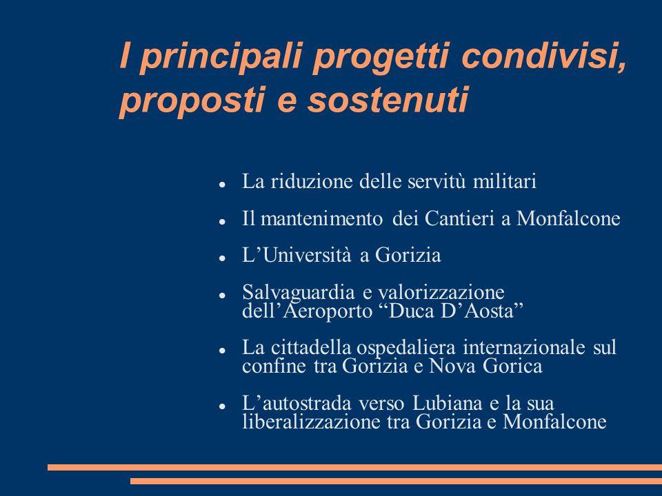 I principali progetti condivisi, proposti e sostenuti