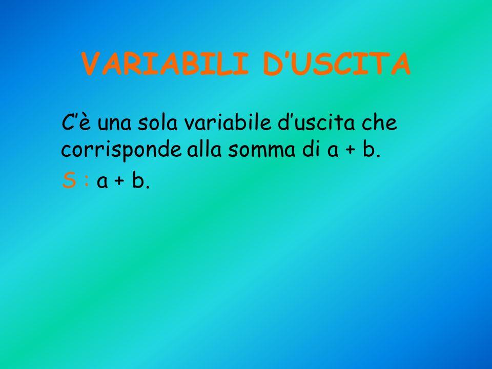 VARIABILI D'USCITA C'è una sola variabile d'uscita che corrisponde alla somma di a + b. S : a + b.