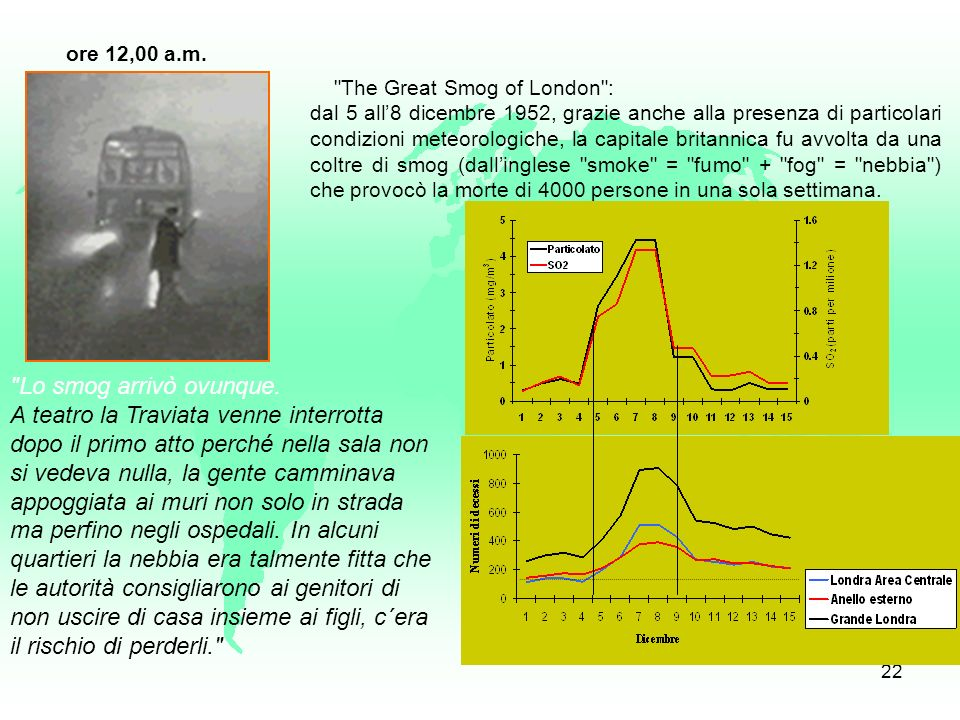 ore 12,00 a.m. The Great Smog of London :