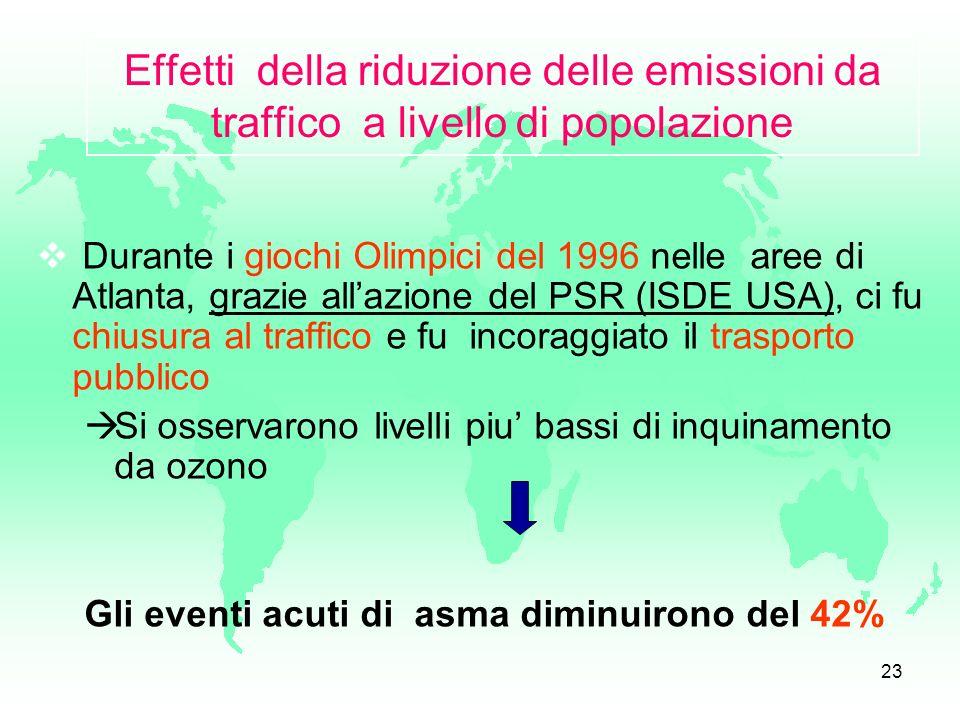Effetti della riduzione delle emissioni da traffico a livello di popolazione