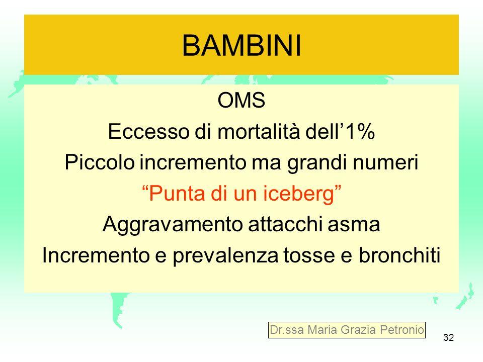 BAMBINI OMS Eccesso di mortalità dell'1%