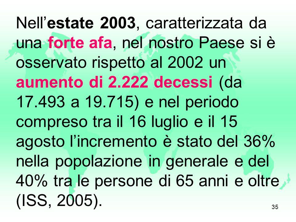 Nell'estate 2003, caratterizzata da una forte afa, nel nostro Paese si è osservato rispetto al 2002 un aumento di 2.222 decessi (da 17.493 a 19.715) e nel periodo compreso tra il 16 luglio e il 15 agosto l'incremento è stato del 36% nella popolazione in generale e del 40% tra le persone di 65 anni e oltre (ISS, 2005).