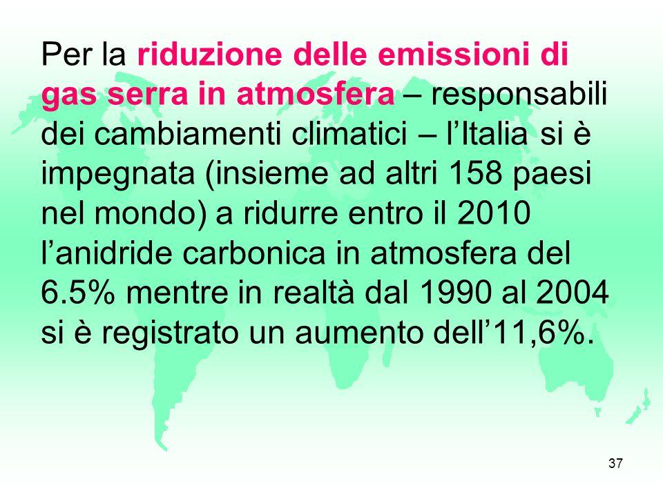 Per la riduzione delle emissioni di gas serra in atmosfera – responsabili dei cambiamenti climatici – l'Italia si è impegnata (insieme ad altri 158 paesi nel mondo) a ridurre entro il 2010 l'anidride carbonica in atmosfera del 6.5% mentre in realtà dal 1990 al 2004 si è registrato un aumento dell'11,6%.
