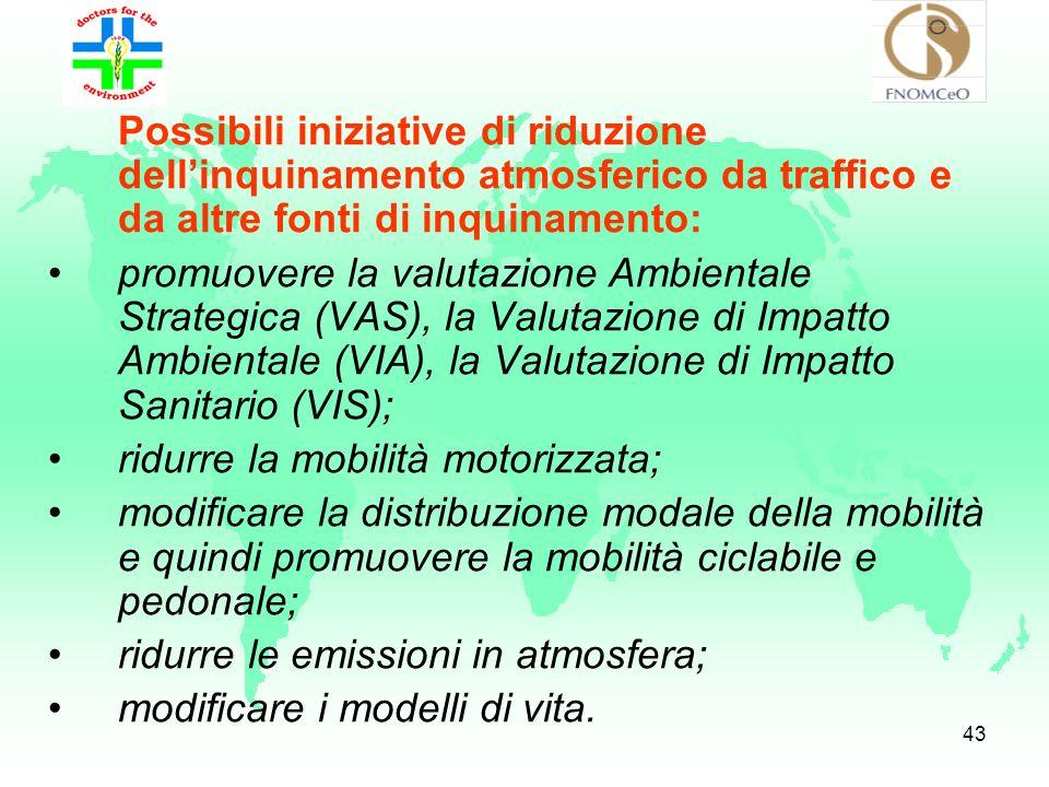 Possibili iniziative di riduzione dell'inquinamento atmosferico da traffico e da altre fonti di inquinamento: