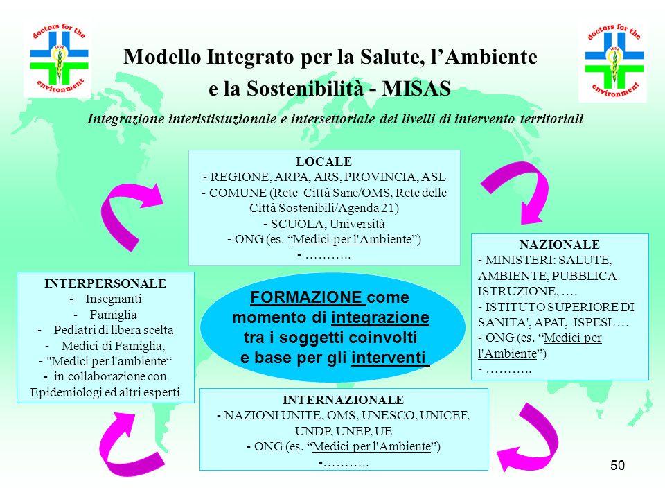 Modello Integrato per la Salute, l'Ambiente e la Sostenibilità - MISAS