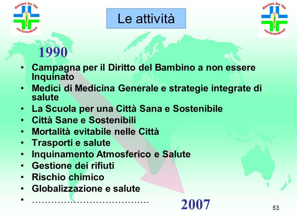 Le attività 1990. Campagna per il Diritto del Bambino a non essere Inquinato. Medici di Medicina Generale e strategie integrate di salute.