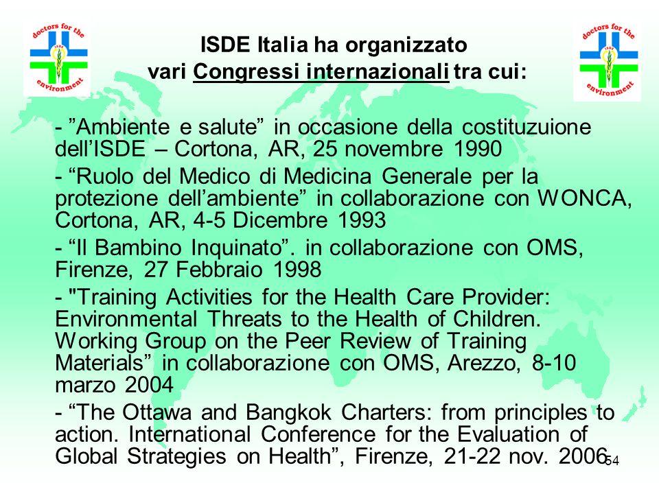 ISDE Italia ha organizzato vari Congressi internazionali tra cui:
