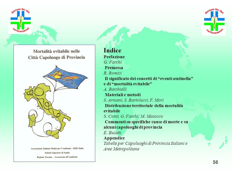 Indice Prefazione G. Farchi Premessa R. Romizi