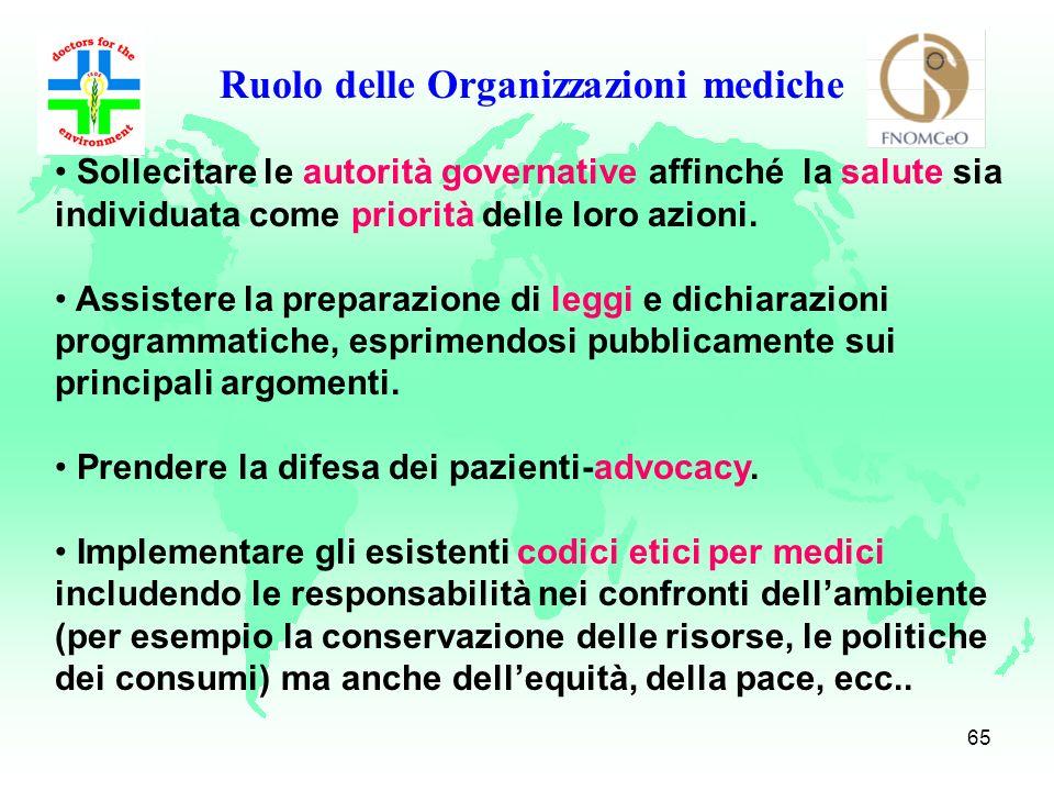 Ruolo delle Organizzazioni mediche