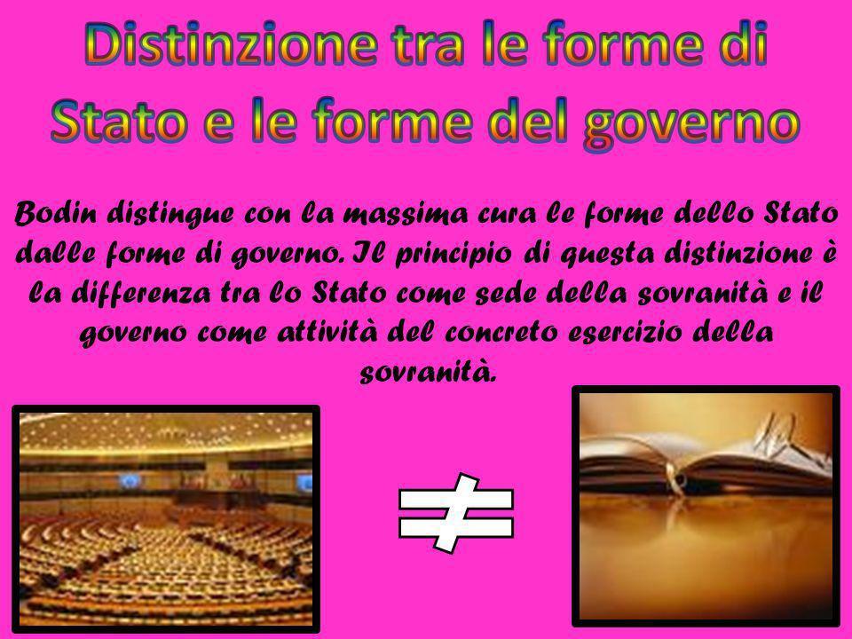 Distinzione tra le forme di Stato e le forme del governo