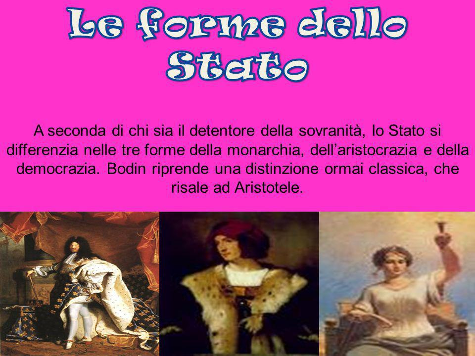 Le forme dello Stato
