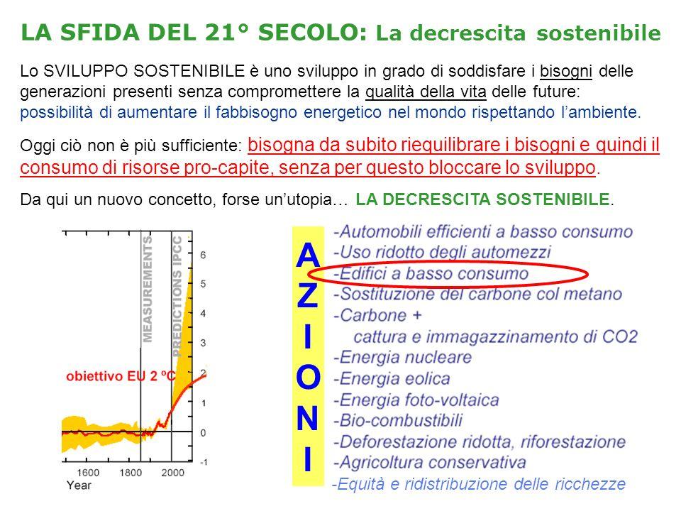 AZ IONI LA SFIDA DEL 21° SECOLO: La decrescita sostenibile