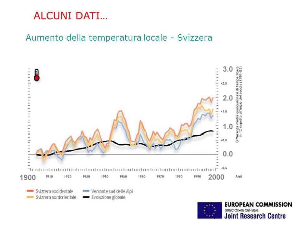 Aumento della temperatura locale - Svizzera