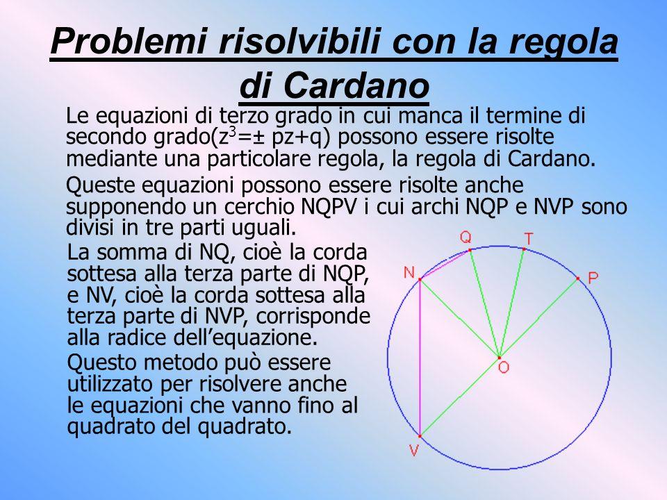 Problemi risolvibili con la regola di Cardano